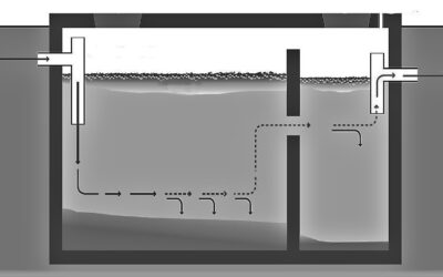 Cómo funciona una fosa séptica